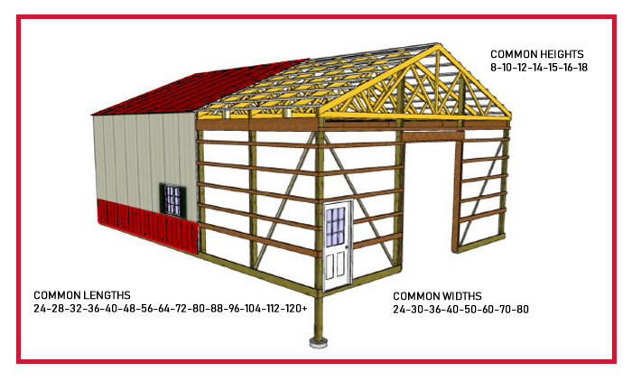 Pole Barn Construction | Central Structures Inc | Ozark, Missouri